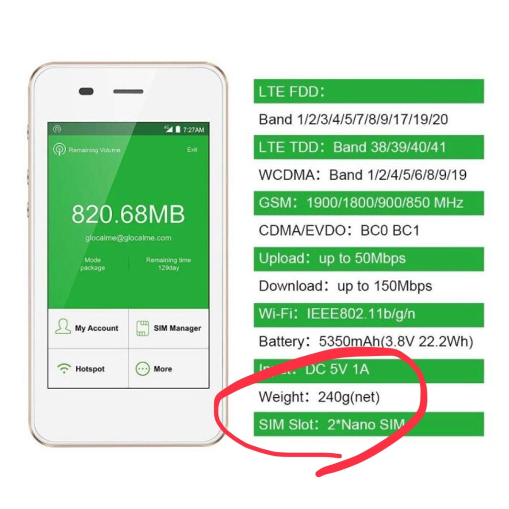 グローカルネットG3s の重さは240g