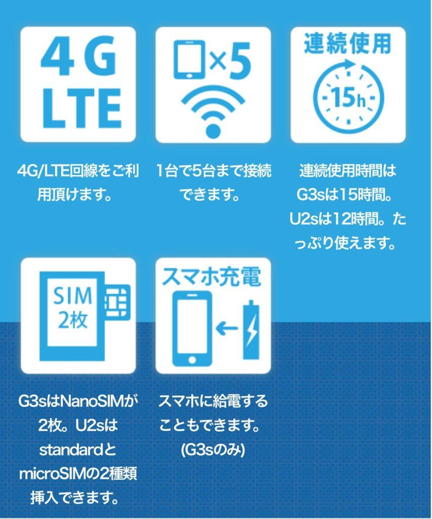 グローカルネットG3sの連続使用時間は15時間